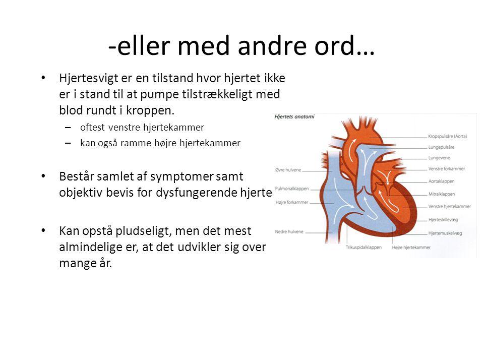 -eller med andre ord… Hjertesvigt er en tilstand hvor hjertet ikke er i stand til at pumpe tilstrækkeligt med blod rundt i kroppen.