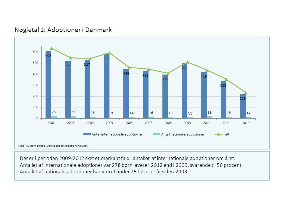 Nøgletal 1: Adoptioner i Danmark