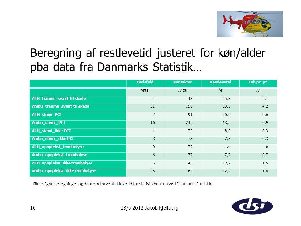Beregning af restlevetid justeret for køn/alder pba data fra Danmarks Statistik…