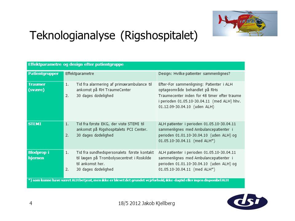 Teknologianalyse (Rigshospitalet)