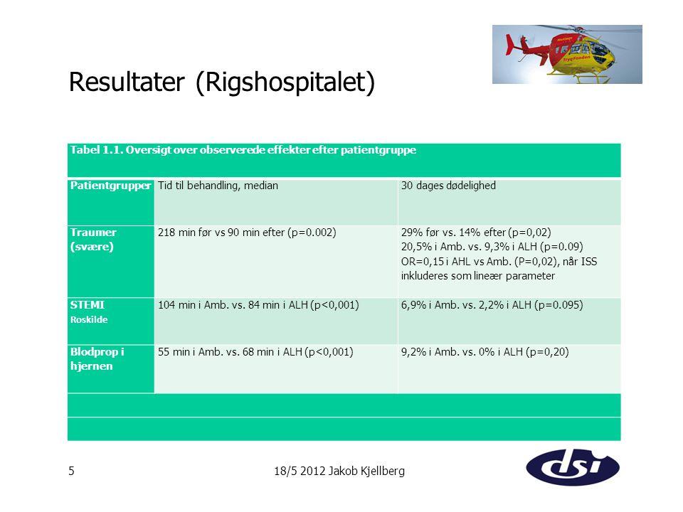 Resultater (Rigshospitalet)