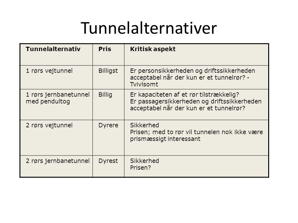 Tunnelalternativer Tunnelalternativ Pris Kritisk aspekt