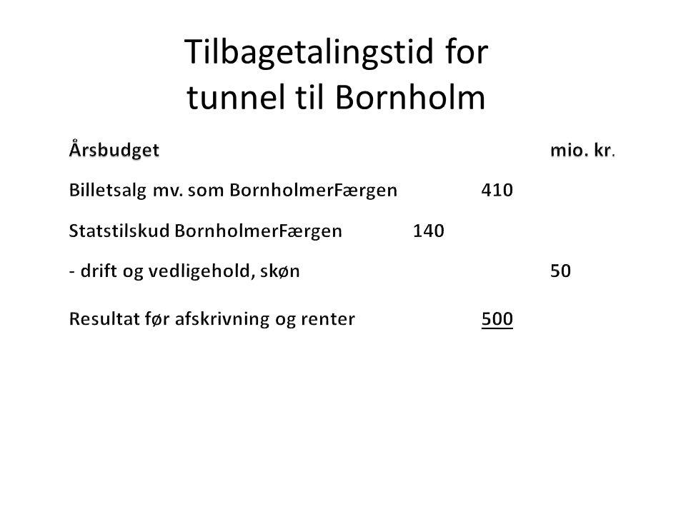 Tilbagetalingstid for tunnel til Bornholm