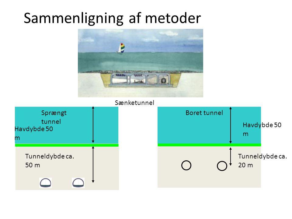 Sammenligning af metoder og dybder