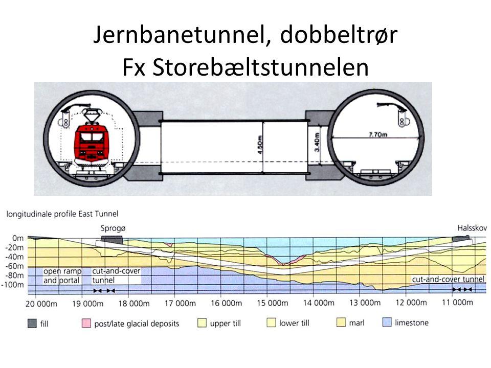 Jernbanetunnel, dobbeltrør Fx Storebæltstunnelen