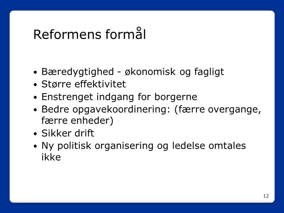 Reformens formål Bæredygtighed - økonomisk og fagligt. Større effektivitet. Enstrenget indgang for borgerne.