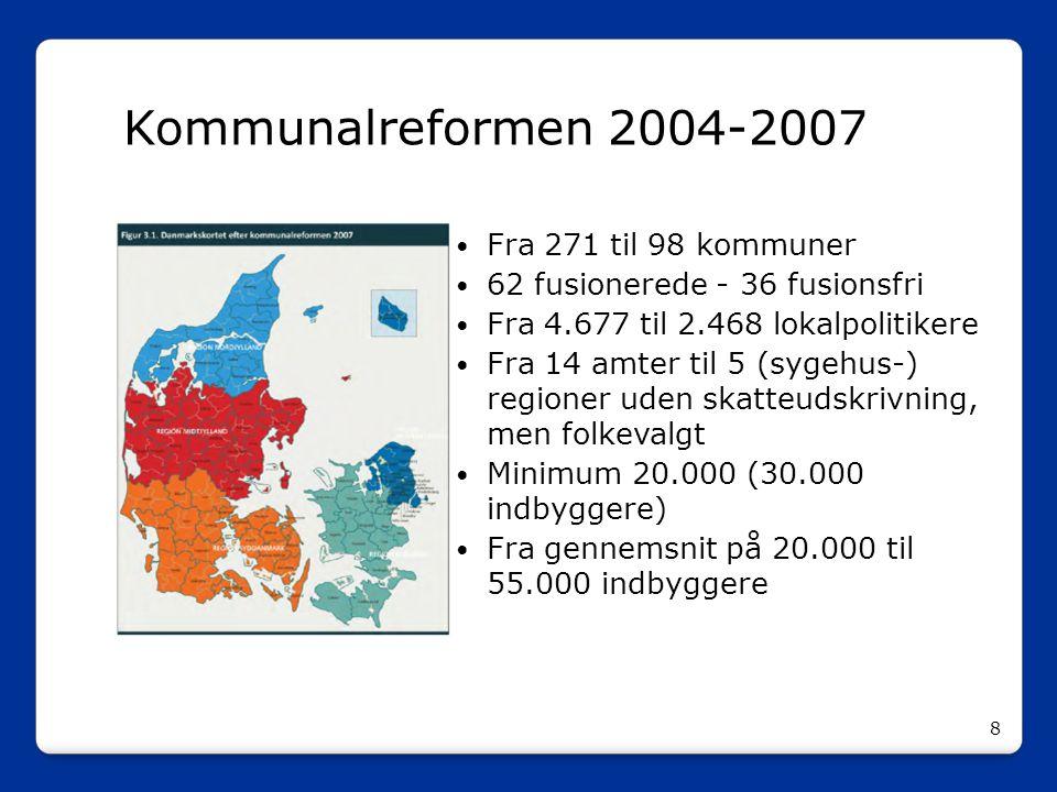 Kommunalreformen 2004-2007 Fra 271 til 98 kommuner. 62 fusionerede - 36 fusionsfri. Fra 4.677 til 2.468 lokalpolitikere.