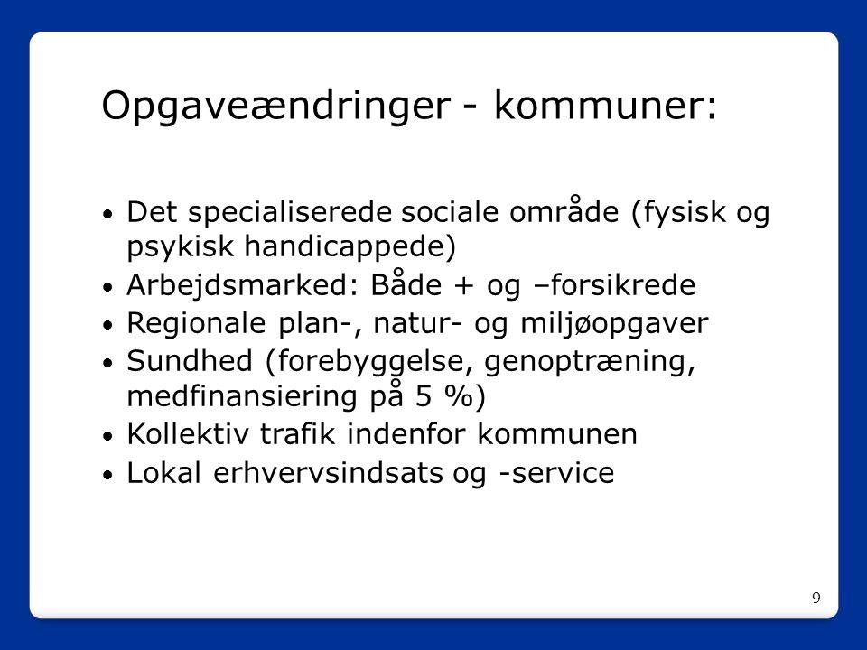 Opgaveændringer - kommuner:
