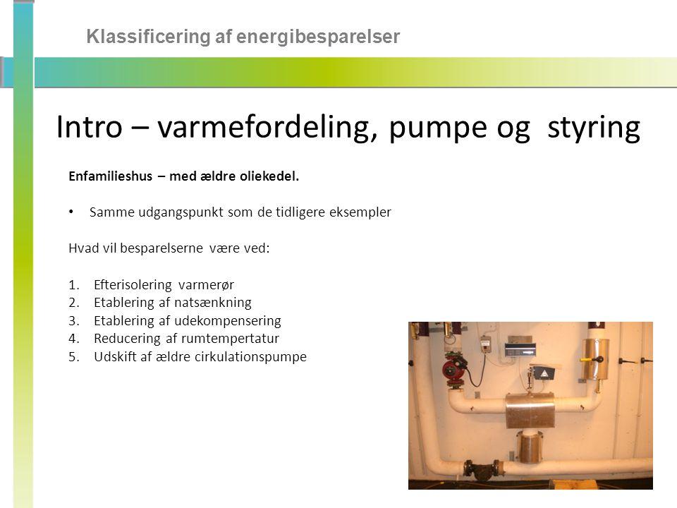 Intro – varmefordeling, pumpe og styring