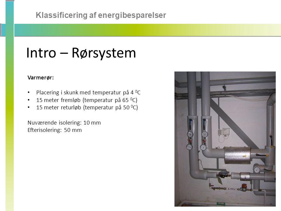 Intro – Rørsystem Klassificering af energibesparelser Varmerør: