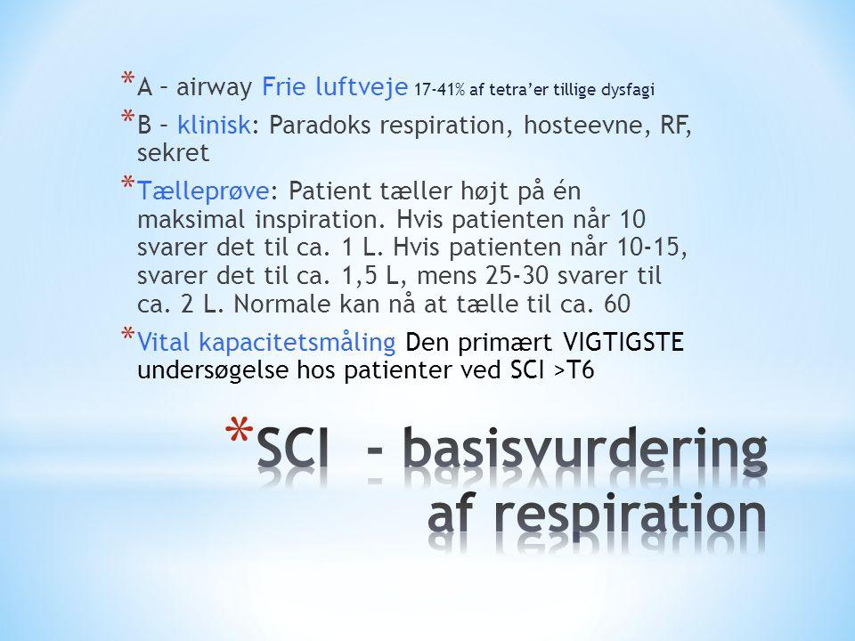 SCI - basisvurdering af respiration