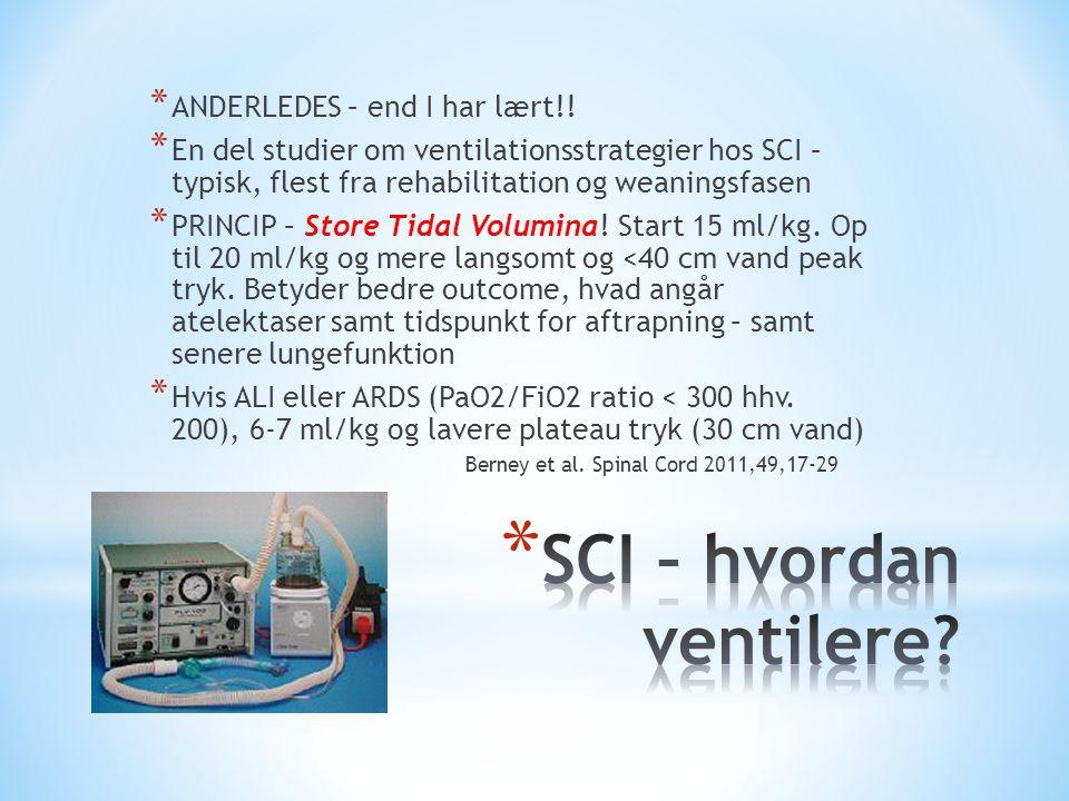 SCI – hvordan ventilere