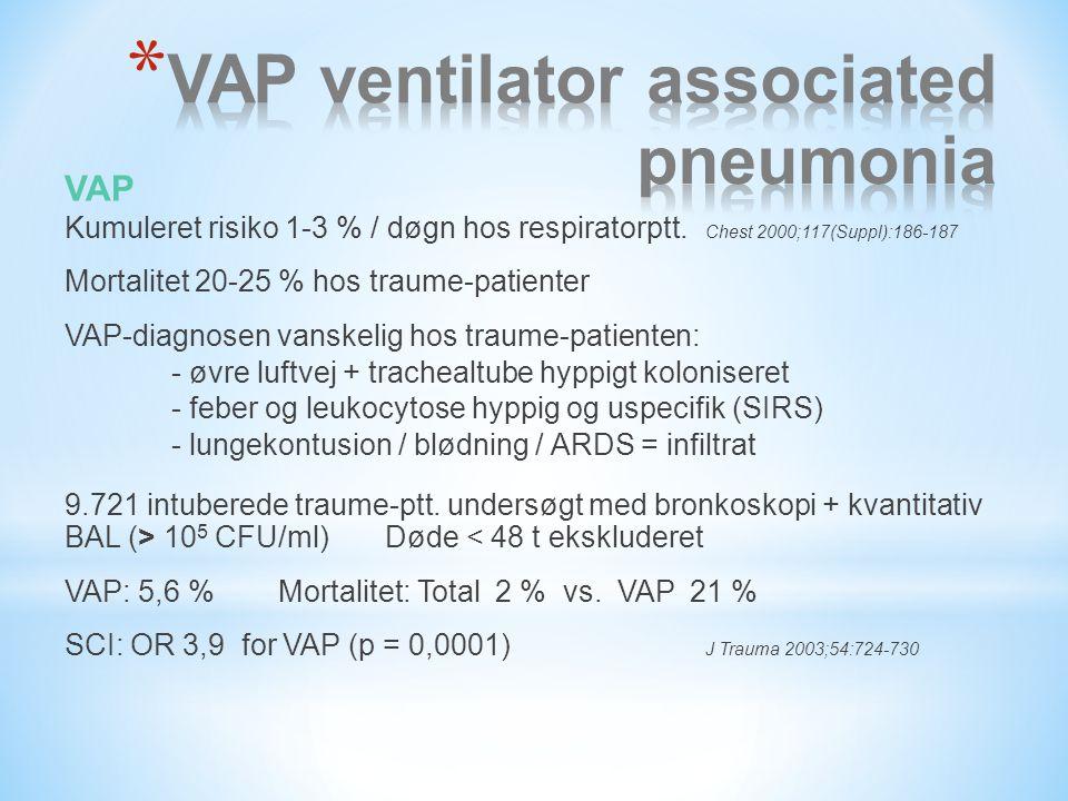 VAP ventilator associated pneumonia