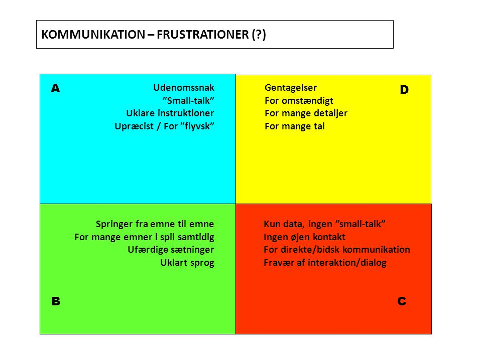 KOMMUNIKATION – FRUSTRATIONER ( )