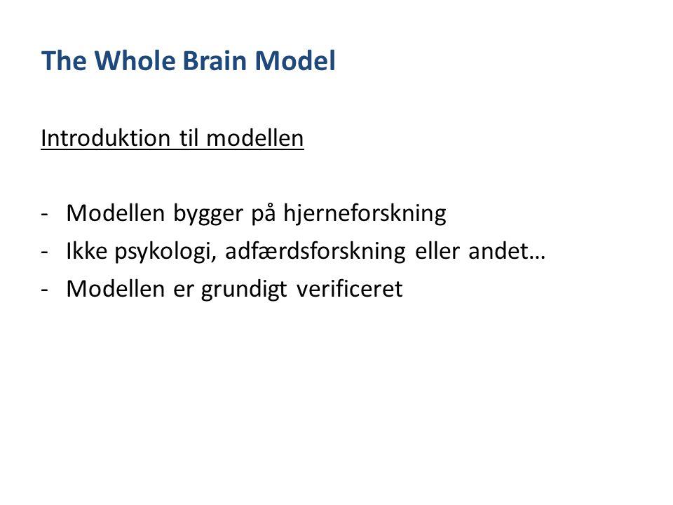 The Whole Brain Model Introduktion til modellen