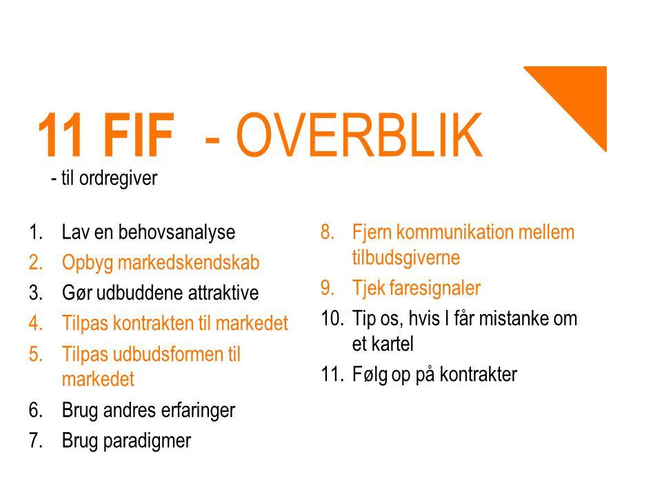 11 FIF - OVERBLIK - til ordregiver Lav en behovsanalyse
