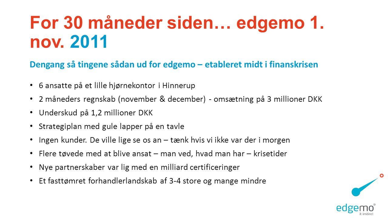 For 30 måneder siden… edgemo 1. nov. 2011