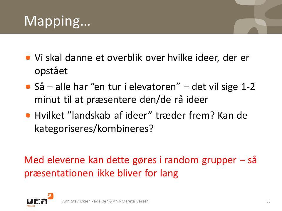 Mapping… Vi skal danne et overblik over hvilke ideer, der er opstået