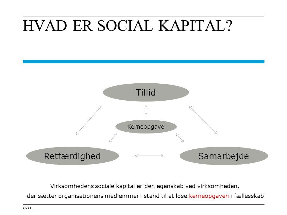 Virksomhedens sociale kapital er den egenskab ved virksomheden,