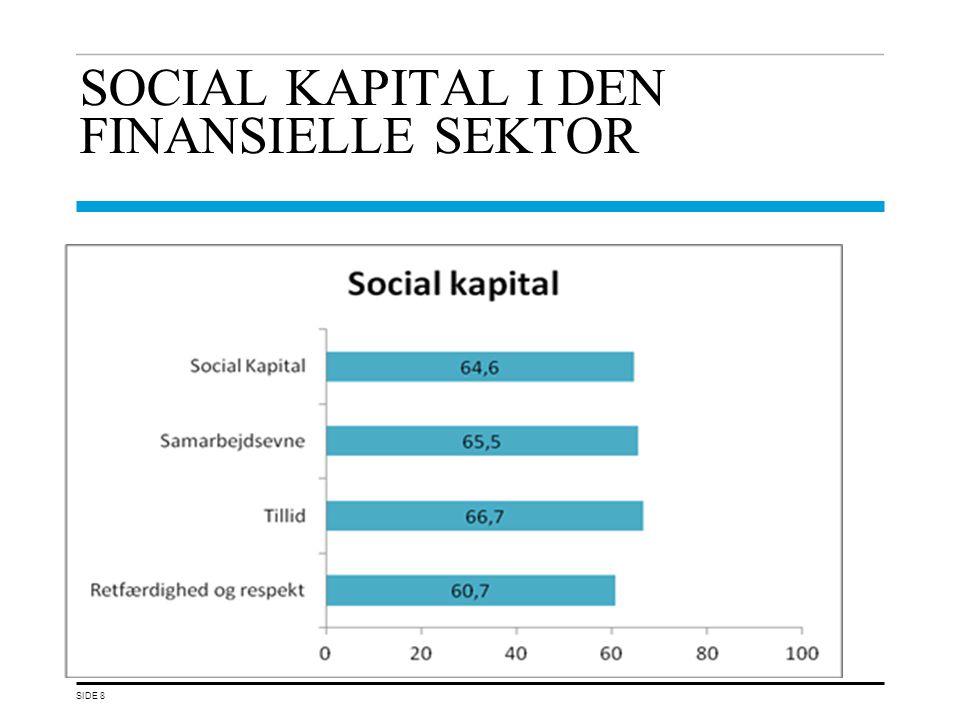 SOCIAL KAPITAL I DEN FINANSIELLE SEKTOR