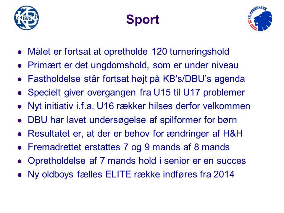Sport Målet er fortsat at opretholde 120 turneringshold