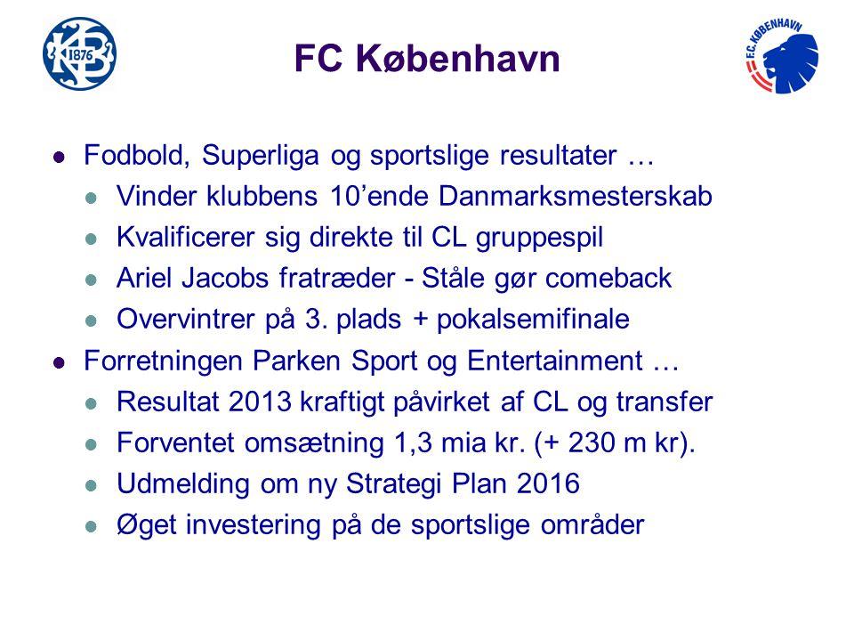 FC København Fodbold, Superliga og sportslige resultater …