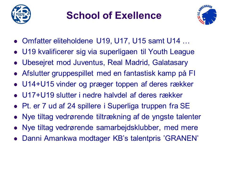 School of Exellence Omfatter eliteholdene U19, U17, U15 samt U14 …
