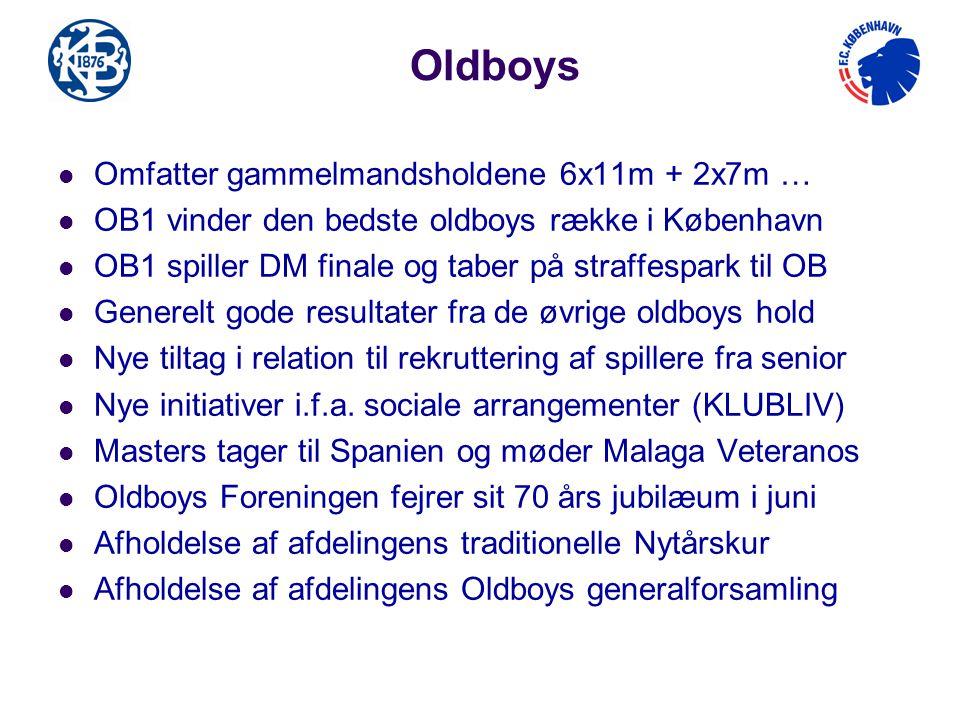 Oldboys Omfatter gammelmandsholdene 6x11m + 2x7m …