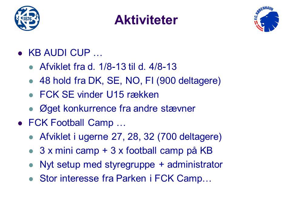 Aktiviteter KB AUDI CUP … Afviklet fra d. 1/8-13 til d. 4/8-13