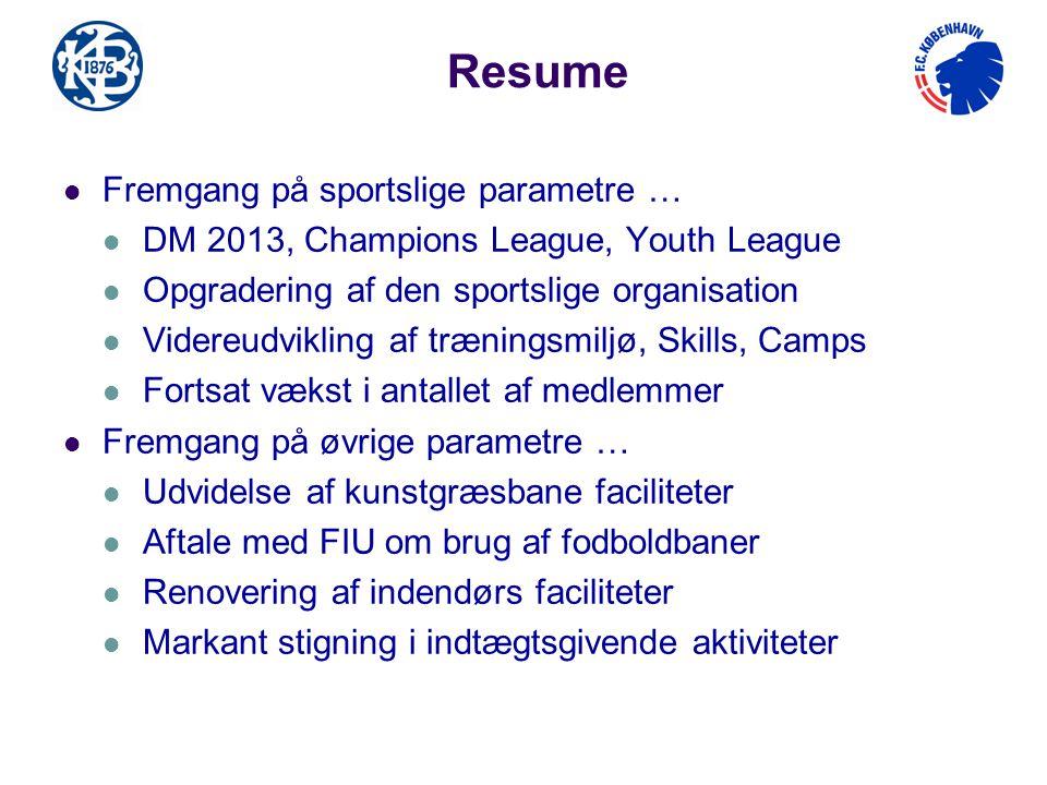 Resume Fremgang på sportslige parametre …