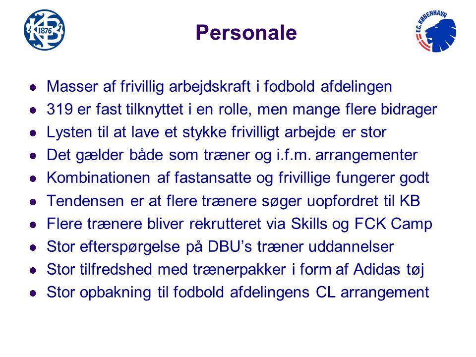 Personale Masser af frivillig arbejdskraft i fodbold afdelingen