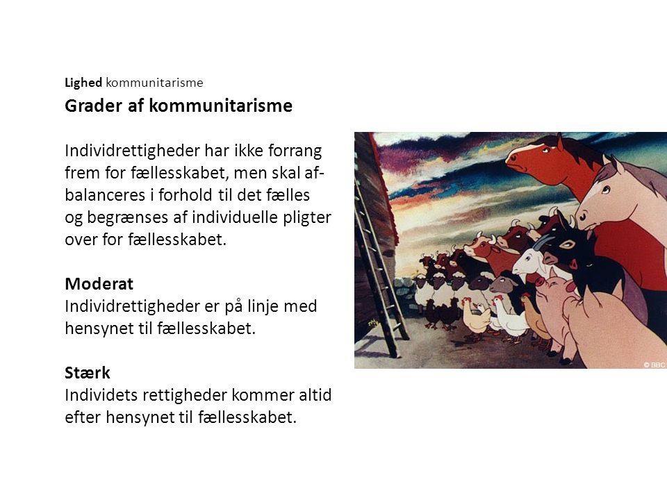 Grader af kommunitarisme