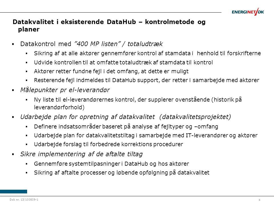 Datakvalitet i eksisterende DataHub – kontrolmetode og planer