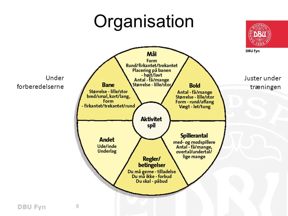 Organisation Under forberedelserne Juster under træningen