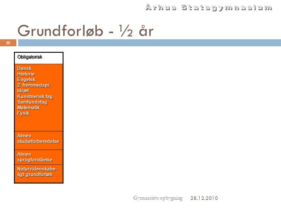 Grundforløb - ½ år Gymnasiets opbygning 28.12.2010 Obligatorisk Dansk
