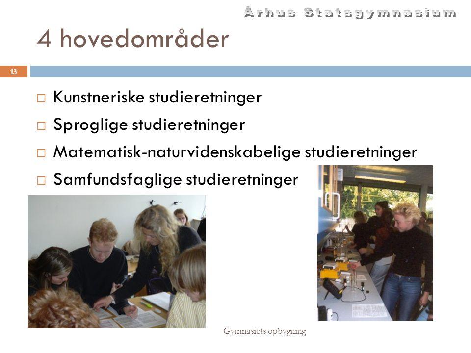 4 hovedområder Kunstneriske studieretninger Sproglige studieretninger
