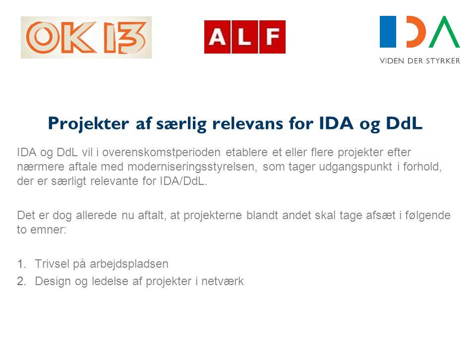 Projekter af særlig relevans for IDA og DdL