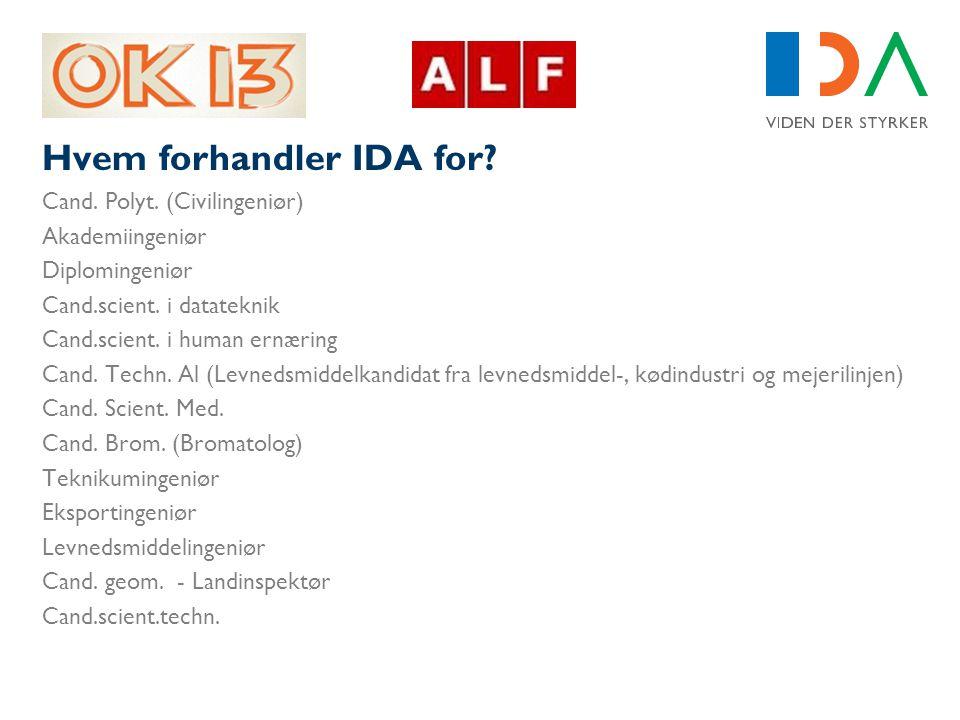Hvem forhandler IDA for