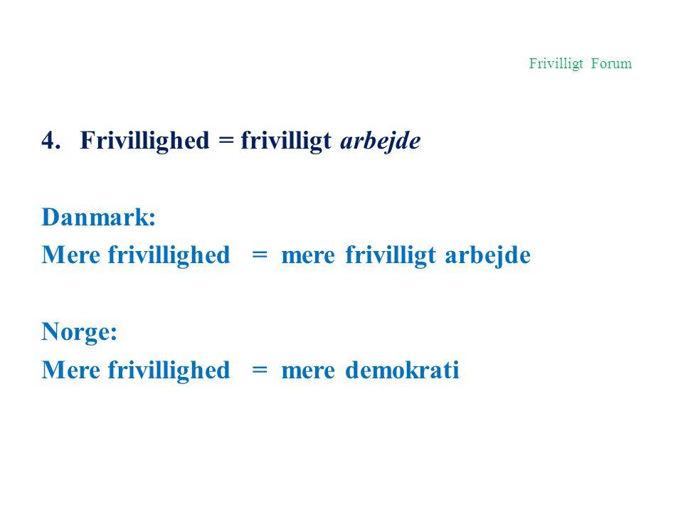 Frivillighed = frivilligt arbejde Danmark: