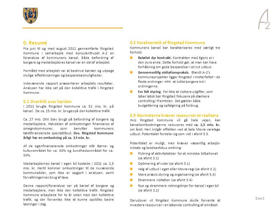 0. Resumé 0.2 Karakteristik af Ringsted Kommune
