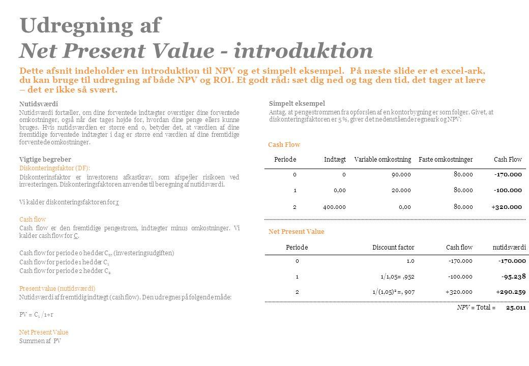 Net Present Value - introduktion