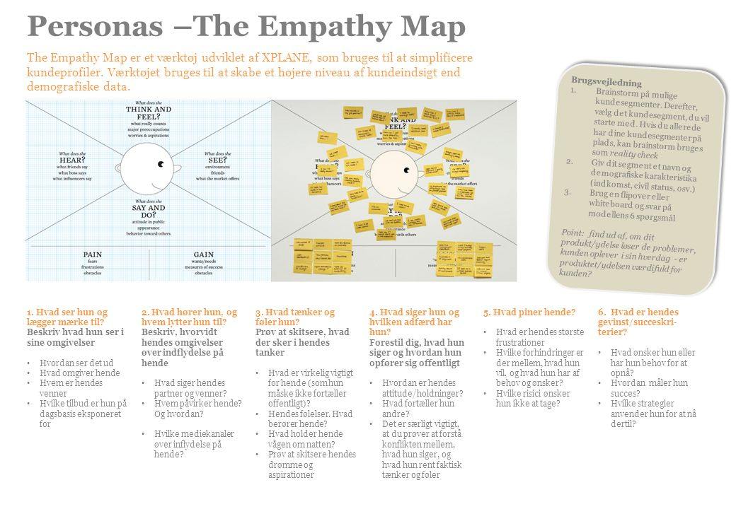 Personas –The Empathy Map