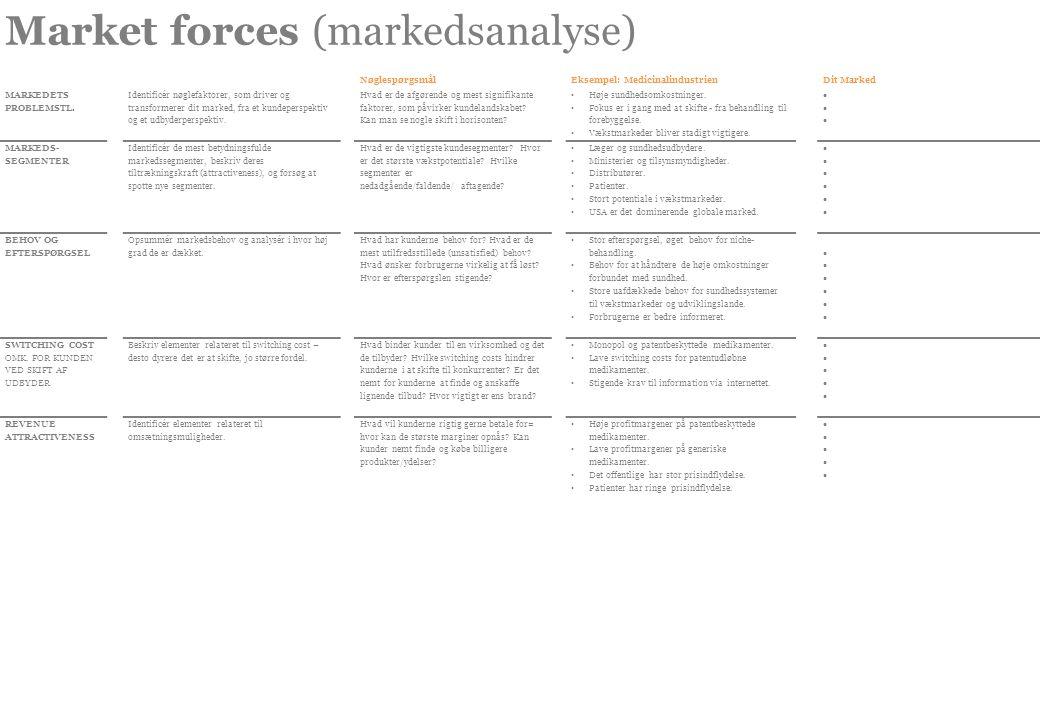 Market forces (markedsanalyse)