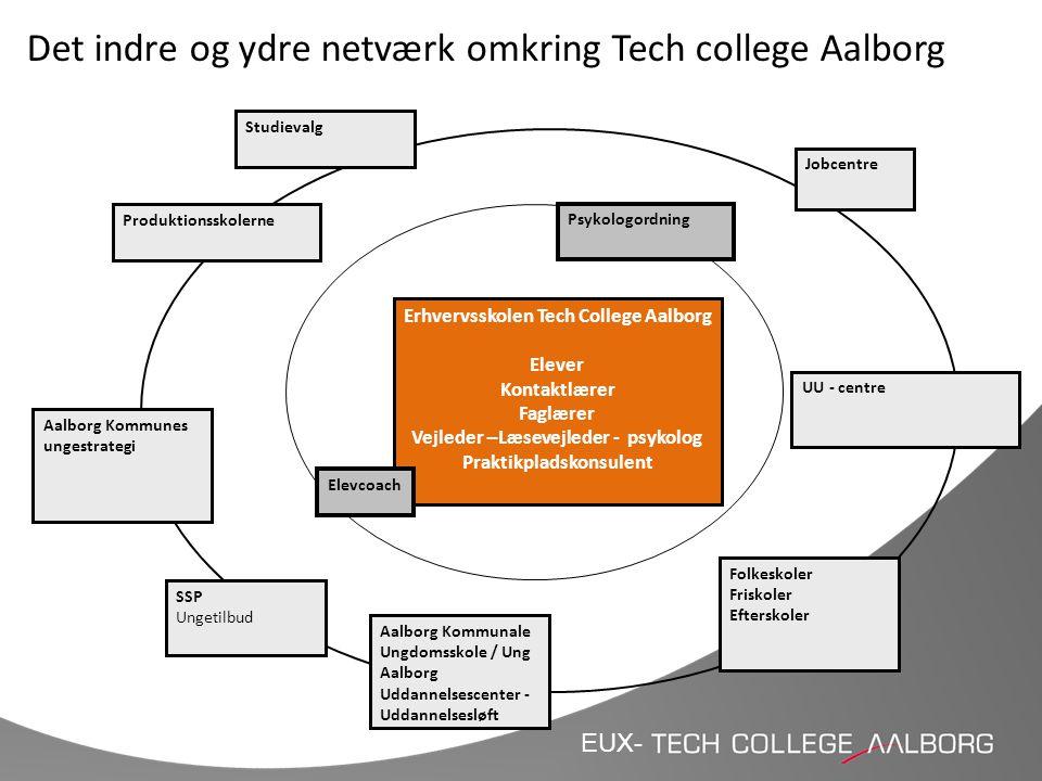 Det indre og ydre netværk omkring Tech college Aalborg