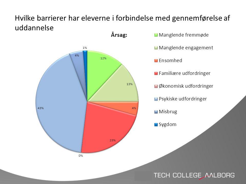 Hvilke barrierer har eleverne i forbindelse med gennemførelse af uddannelse