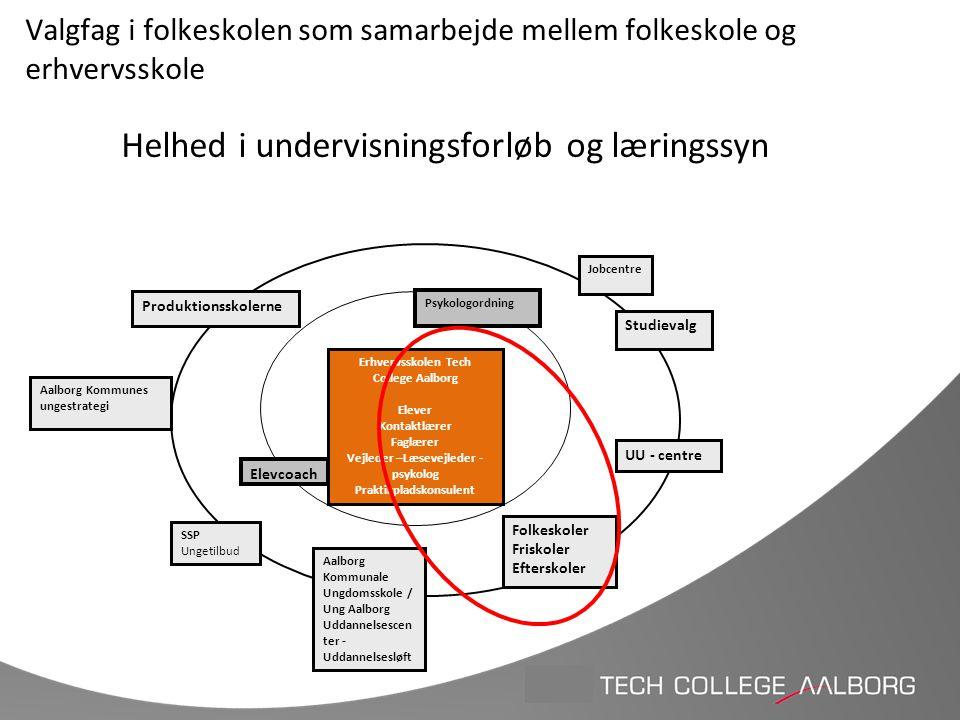 Valgfag i folkeskolen som samarbejde mellem folkeskole og erhvervsskole Helhed i undervisningsforløb og læringssyn