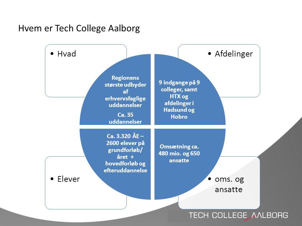 Hvem er Tech College Aalborg