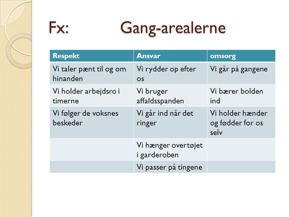 Fx: Gang-arealerne Vi taler pænt til og om hinanden