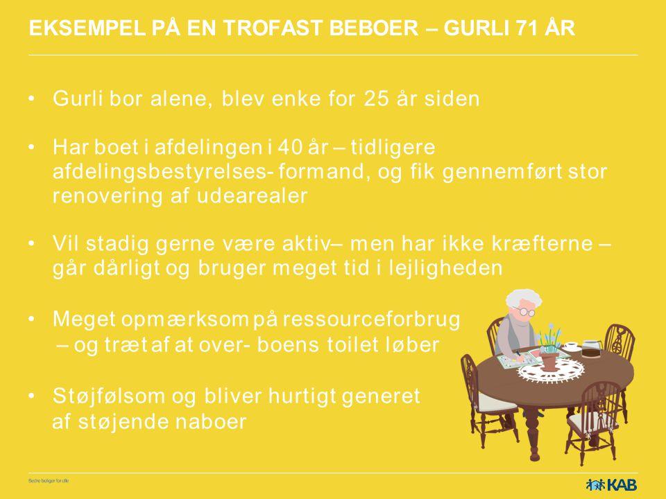 EKSEMPEL PÅ EN TROFAST BEBOER – GURLI 71 ÅR