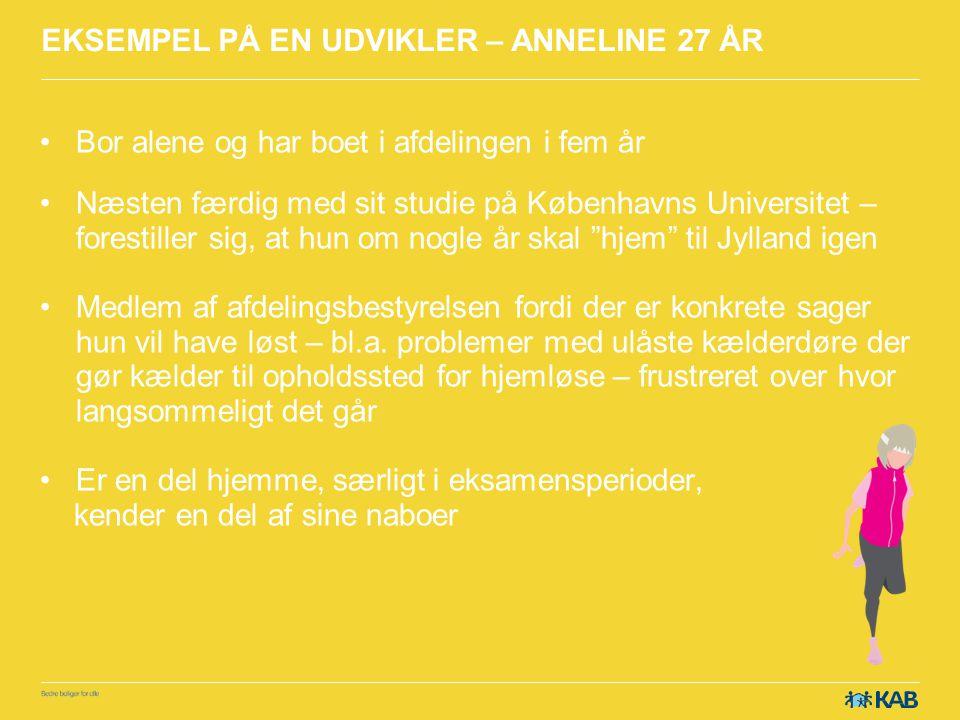 EKSEMPEL PÅ EN UDVIKLER – ANNELINE 27 ÅR
